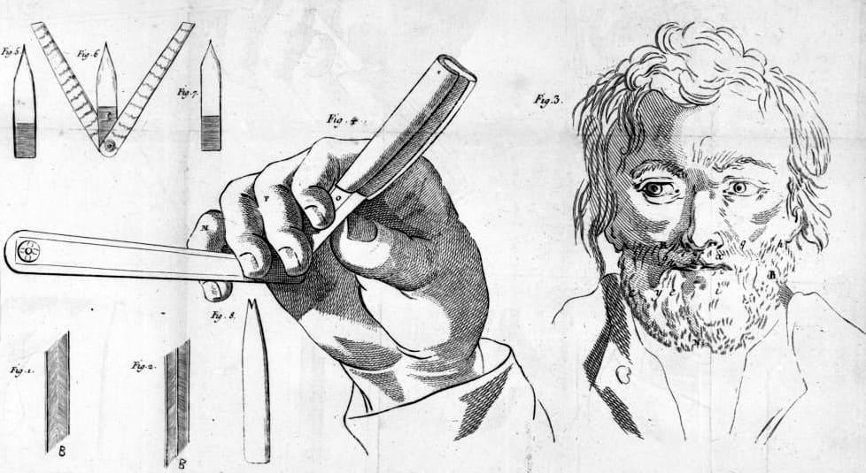 Rabot de Perret - Historia de la depilación